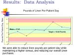 results data analysis