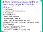 ci code inspection judging is 8 of team s score judges will check the following