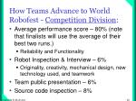 how teams advance to world robofest competition division
