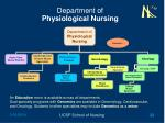 department of physiological nursing