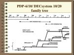 pdp 6 10 decsystem 10 20 family tree
