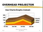 overhead projector13