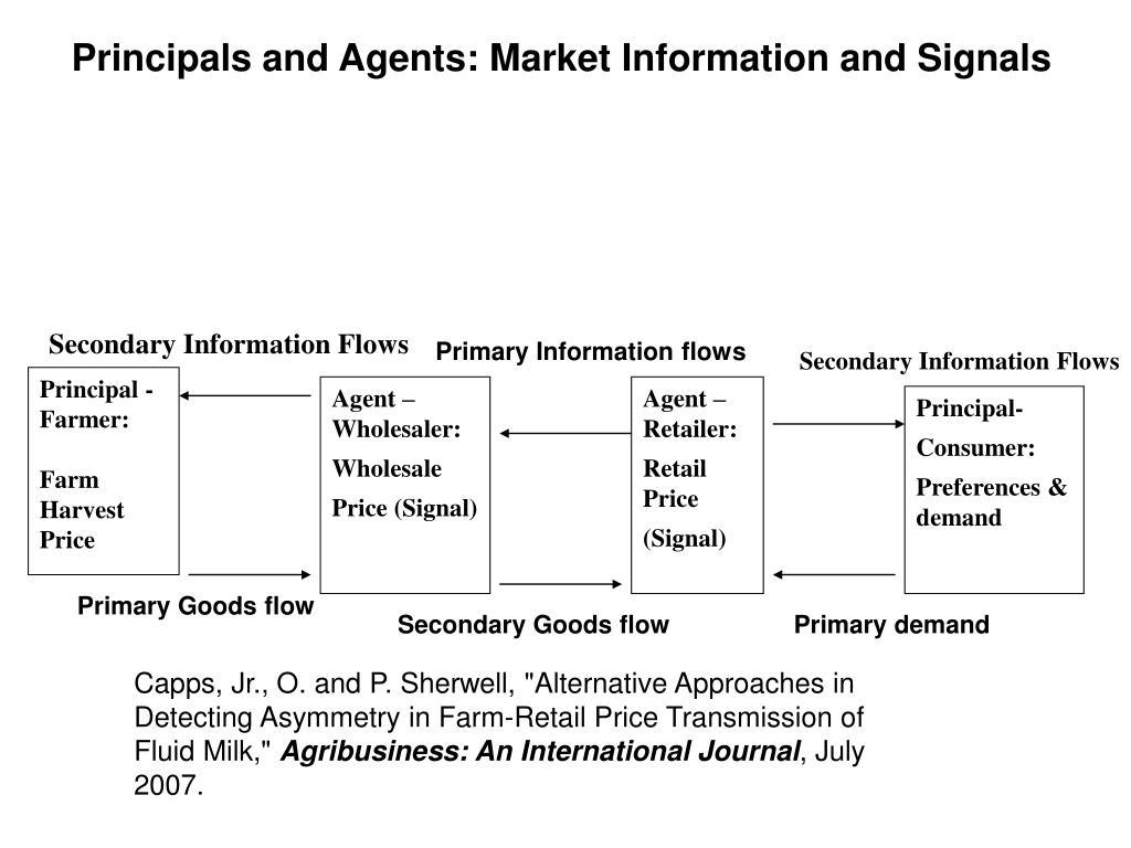 Principals and Agents: Market Information and Signals