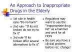 an approach to inappropriate drugs in the elderly