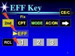 eff key