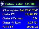 future value 15 000