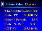 future value 15 years