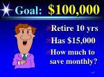 goal 100 000
