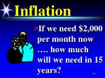 inflation150