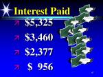 interest paid