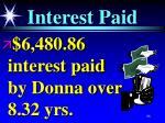interest paid96