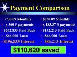 payment comparison