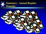 summary annual regular deposits