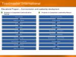 toastmaster international