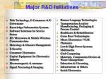 major r d initiatives