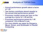 analysis of top500 data
