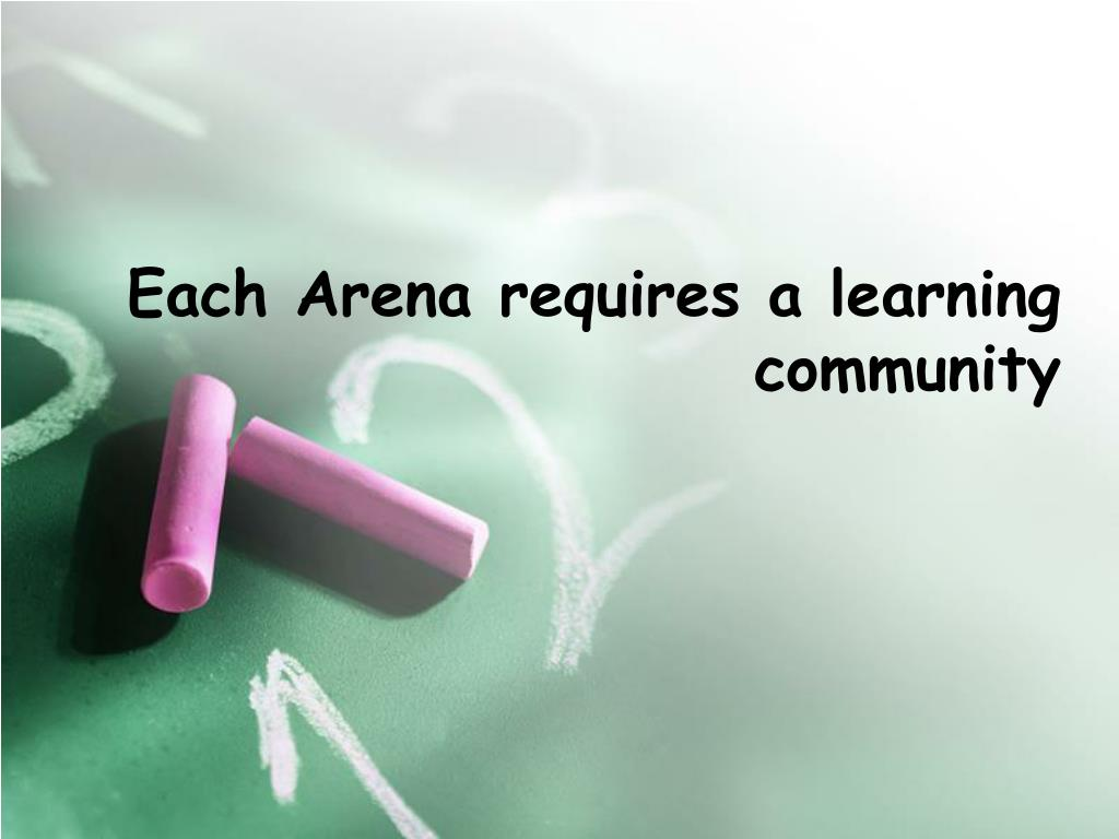 Each Arena requires a learning