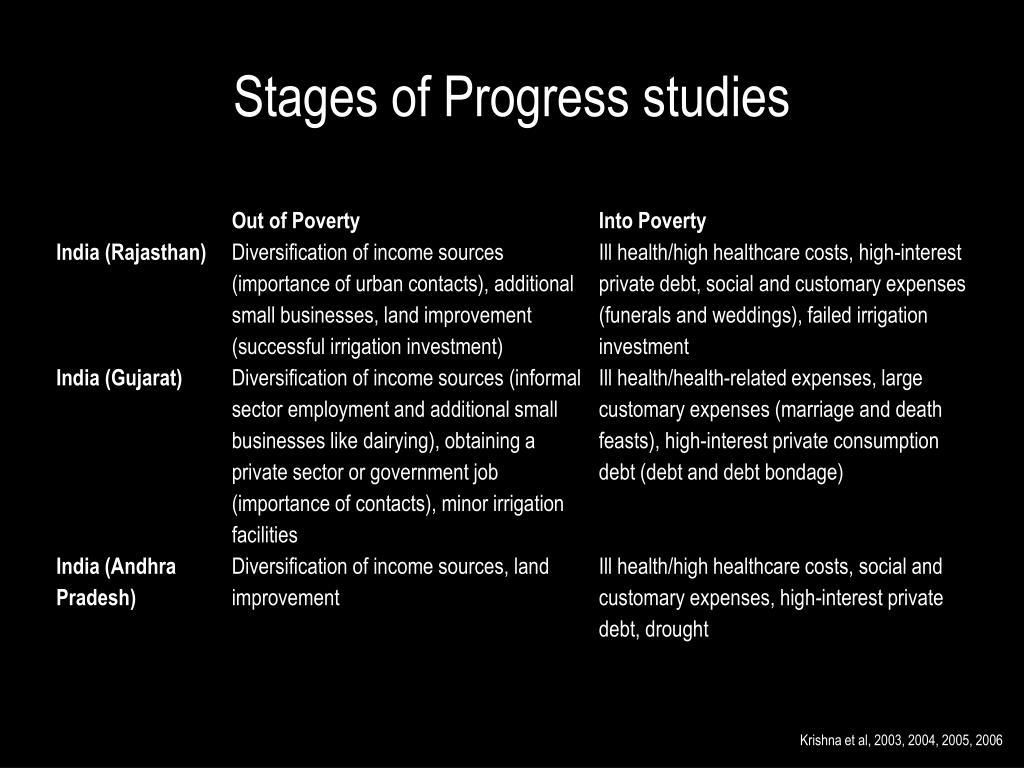 Stages of Progress studies