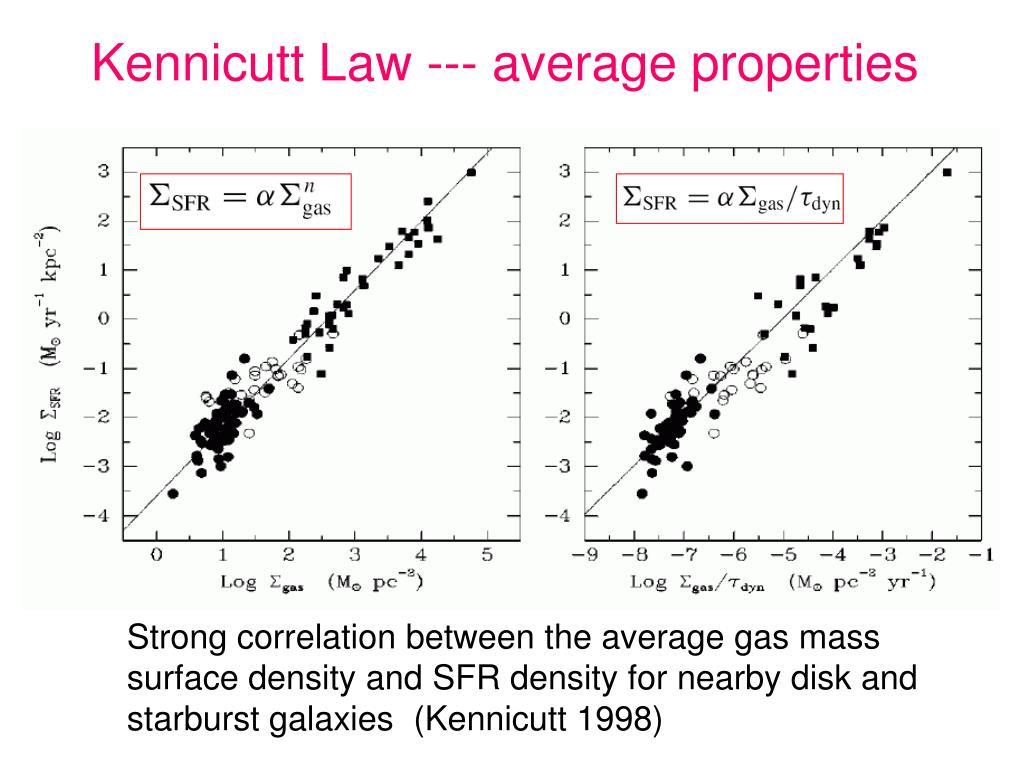 Kennicutt Law --- average properties