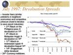 july 1997 devaluation spreads