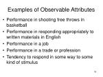 examples of observable attributes