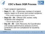 cdc s basic dqr process