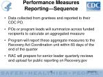 performance measures reporting sequence