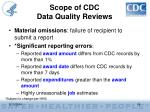 scope of cdc data quality reviews