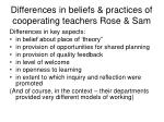 differences in beliefs practices of cooperating teachers rose sam
