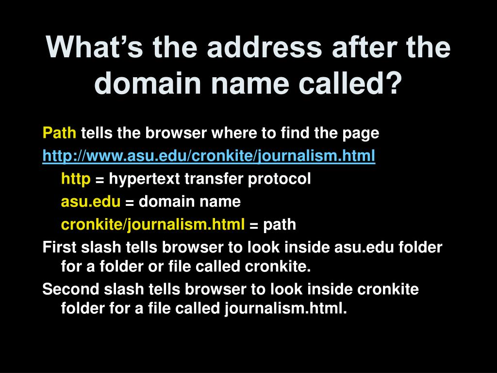 What's the address after the domain name called?