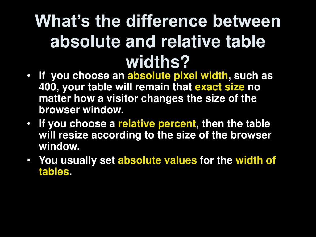 What's the difference between absolute and relative table widths?