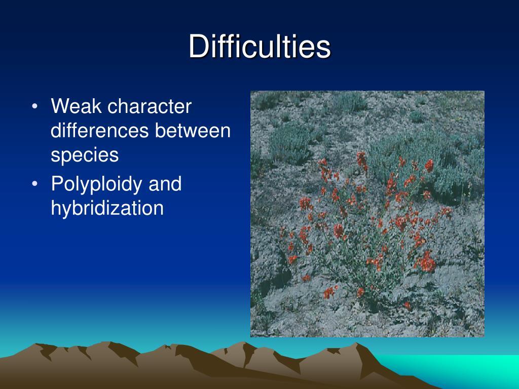 Weak character differences between species