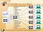 oai pmh structure model