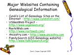 major websites containing genealogical information