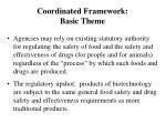 coordinated framework basic theme