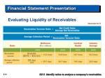 financial statement presentation54