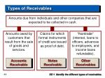 types of receivables