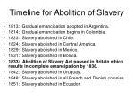 timeline for abolition of slavery