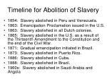 timeline for abolition of slavery38