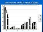 employment and six kinds of work
