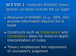 myth 1 holland s riasec theory ignores variables outside the six types