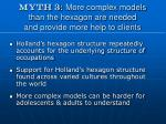 myth 3 more complex models than the hexagon are needed and provide more help to clients