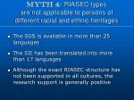 myth 4 riasec types are not applicable to persons of different racial and ethnic heritages