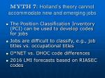 myth 7 holland s theory cannot accommodate new and emerging jobs