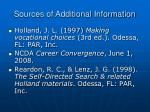 sources of additional information23