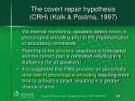 the covert repair hypothesis crh kolk postma 1997
