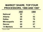 market share top four processors 1999 and 1997