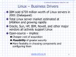 linux business drivers