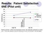 results patient satisfaction 6ne pilot unit