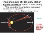 kepler s laws of planetary motion20